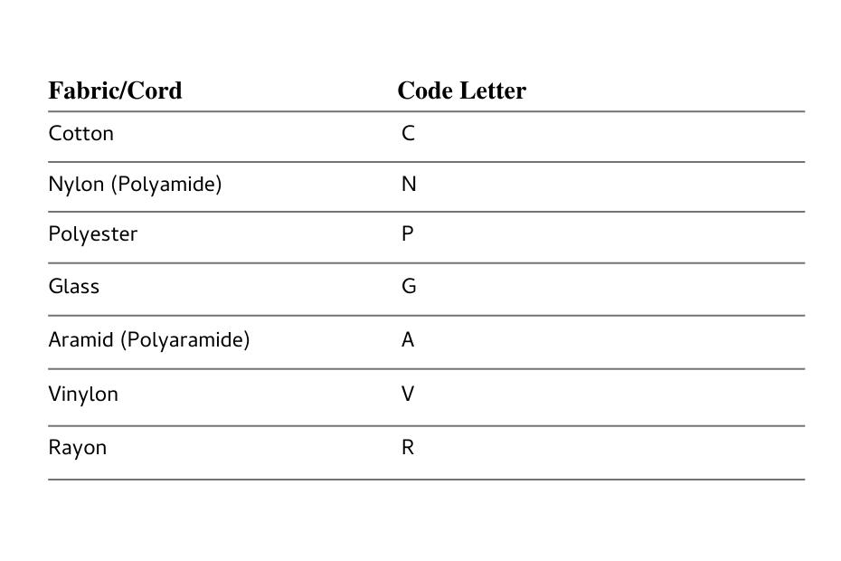DYNA Engineering Belt Fabric Types